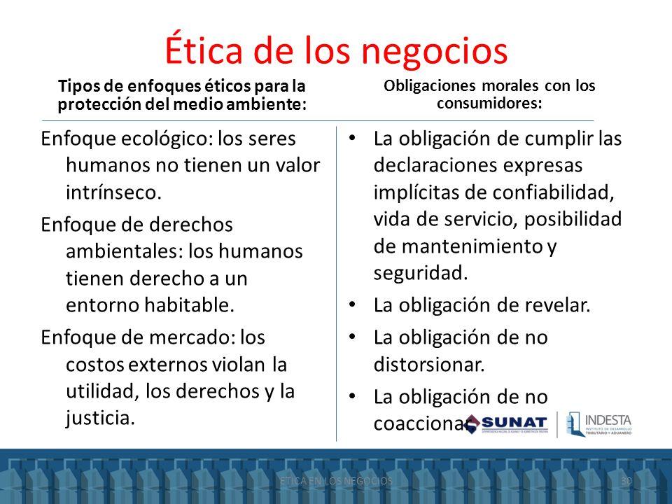 Ética de los negocios Tipos de enfoques éticos para la protección del medio ambiente: Obligaciones morales con los consumidores: