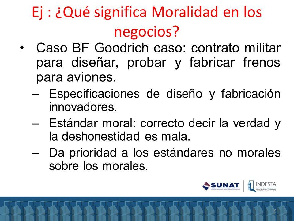 Ej : ¿Qué significa Moralidad en los negocios