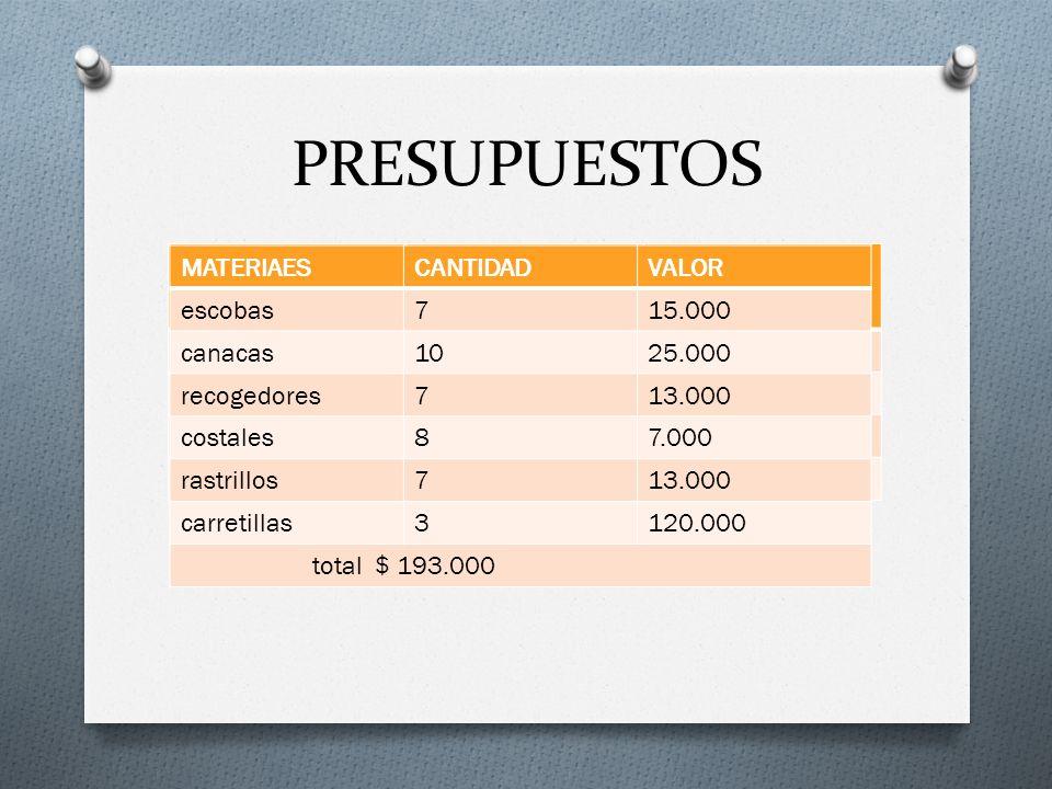 PRESUPUESTOS MATERIAES CANTIDAD VALOR escobas 7 15.000 canacas 10
