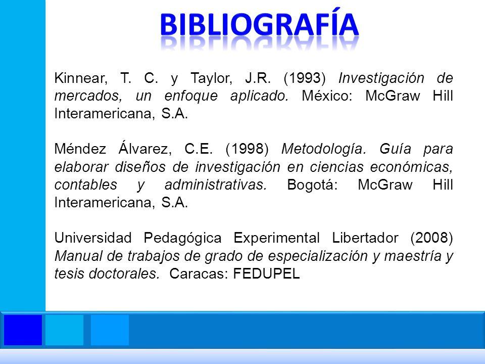 Bibliografía Kinnear, T. C. y Taylor, J.R. (1993) Investigación de mercados, un enfoque aplicado. México: McGraw Hill Interamericana, S.A.