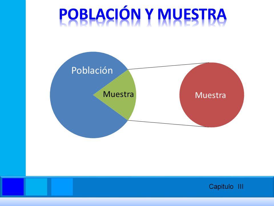 Población y muestra Población Muestra Muestra Capitulo III