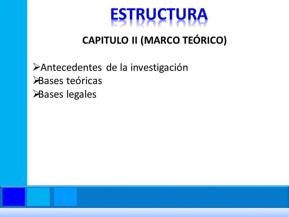 CAPITULO II (MARCO TEÓRICO)