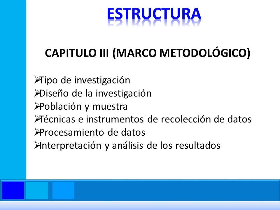 CAPITULO III (MARCO METODOLÓGICO)