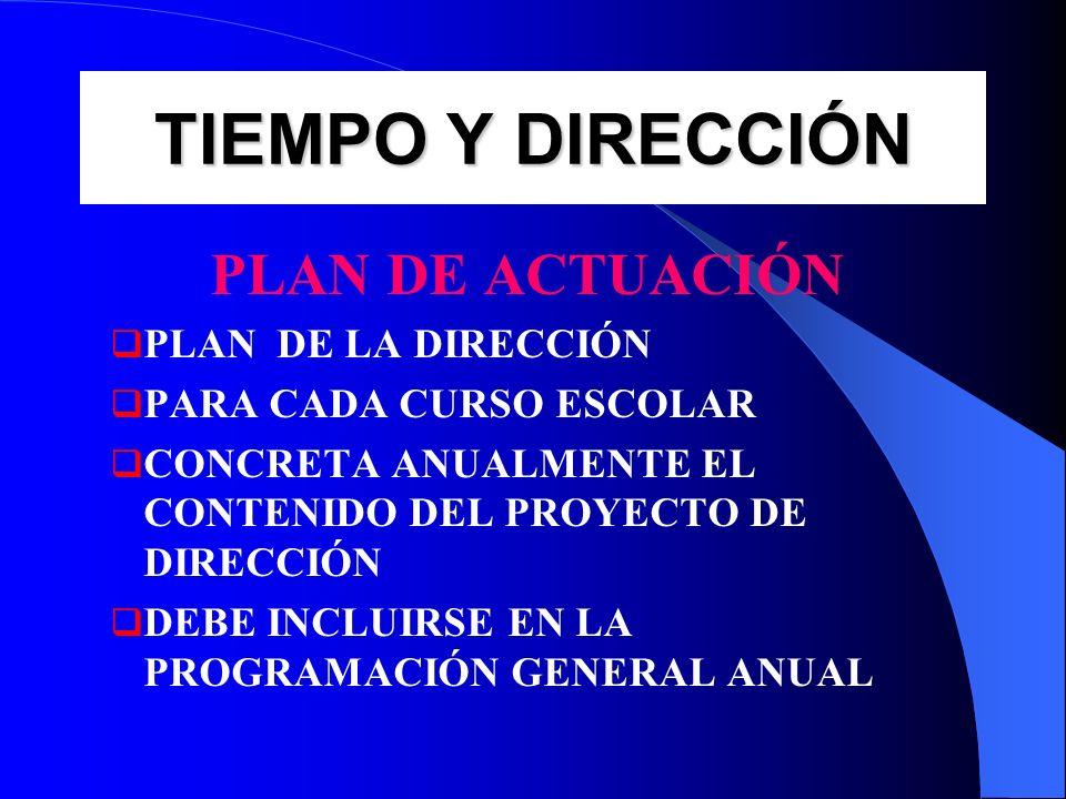 TIEMPO Y DIRECCIÓN PLAN DE ACTUACIÓN PLAN DE LA DIRECCIÓN