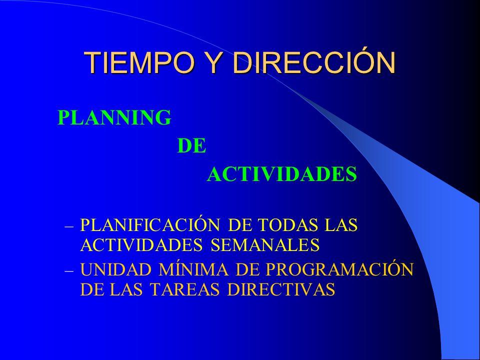 TIEMPO Y DIRECCIÓN PLANNING ACTIVIDADES