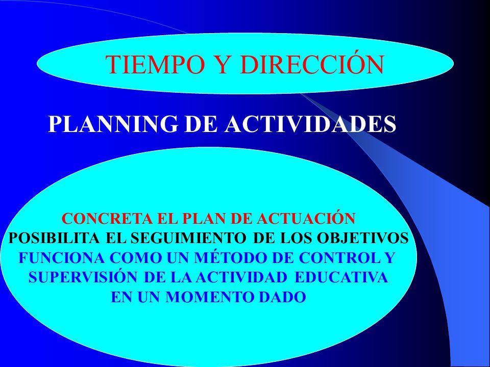 TIEMPO Y DIRECCIÓN PLANNING DE ACTIVIDADES