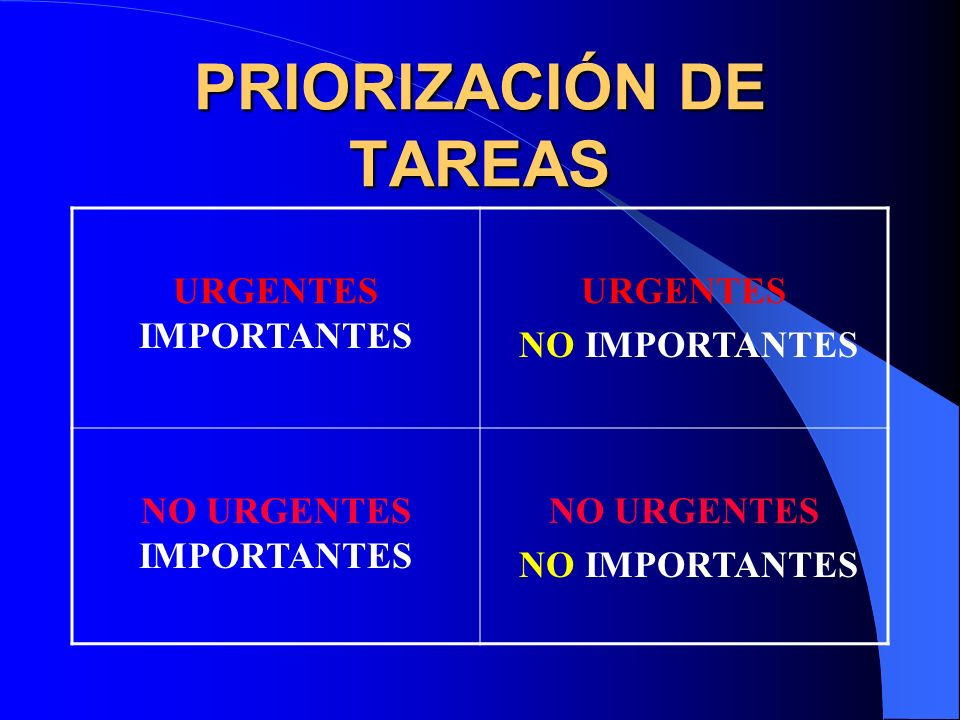 PRIORIZACIÓN DE TAREAS