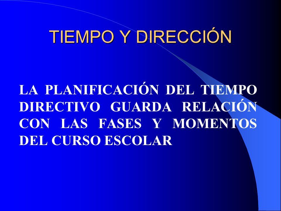 TIEMPO Y DIRECCIÓNLA PLANIFICACIÓN DEL TIEMPO DIRECTIVO GUARDA RELACIÓN CON LAS FASES Y MOMENTOS DEL CURSO ESCOLAR.