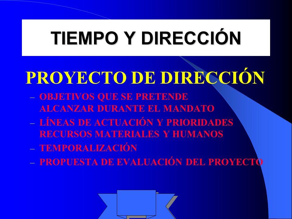 PROYECTO DE DIRECCIÓN TIEMPO Y DIRECCIÓN