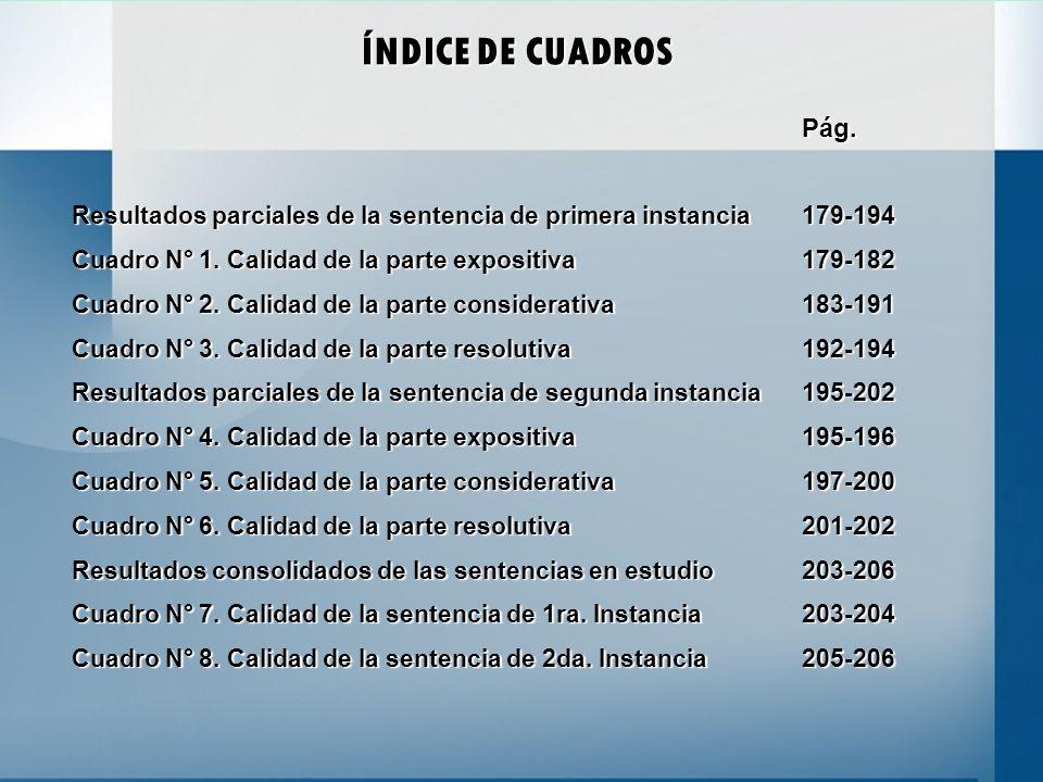 ÍNDICE DE CUADROS Pág. Resultados parciales de la sentencia de primera instancia 179-194. Cuadro N° 1. Calidad de la parte expositiva 179-182.