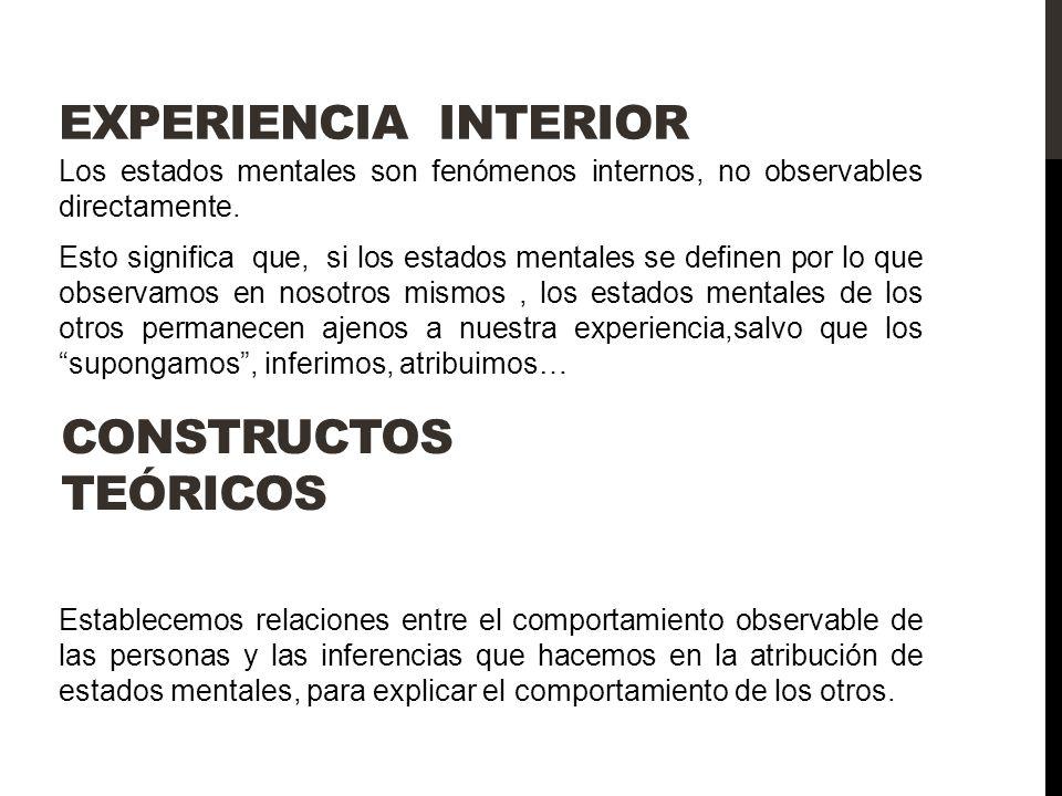 Experiencia interior CONSTRUCTOS TEÓRICOS