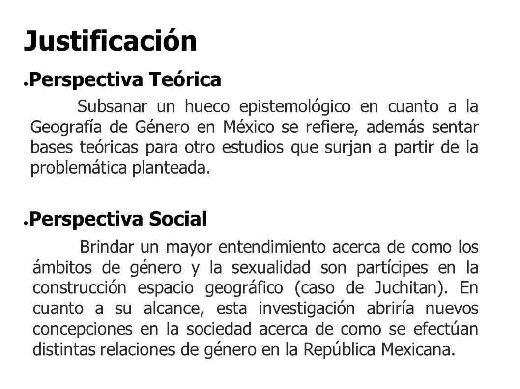 Justificación Perspectiva Teórica Perspectiva Social