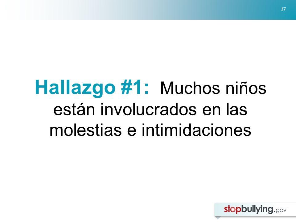 Hallazgo #1: Muchos niños están involucrados en las molestias e intimidaciones