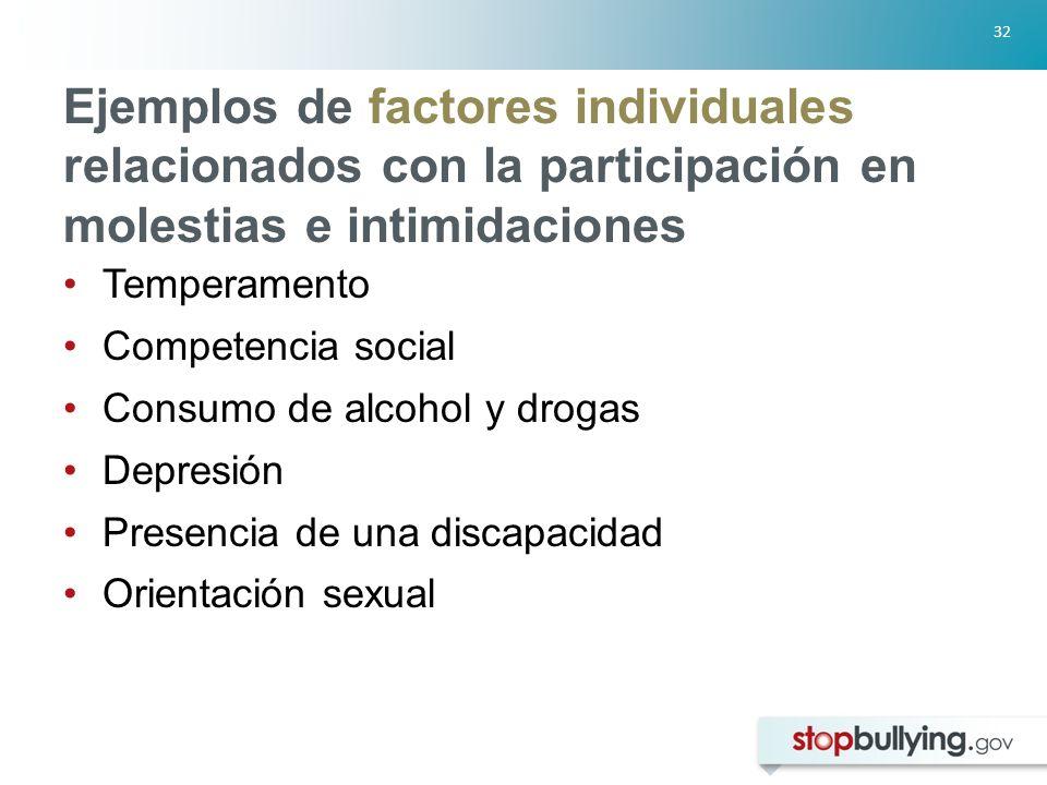 Ejemplos de factores individuales relacionados con la participación en molestias e intimidaciones