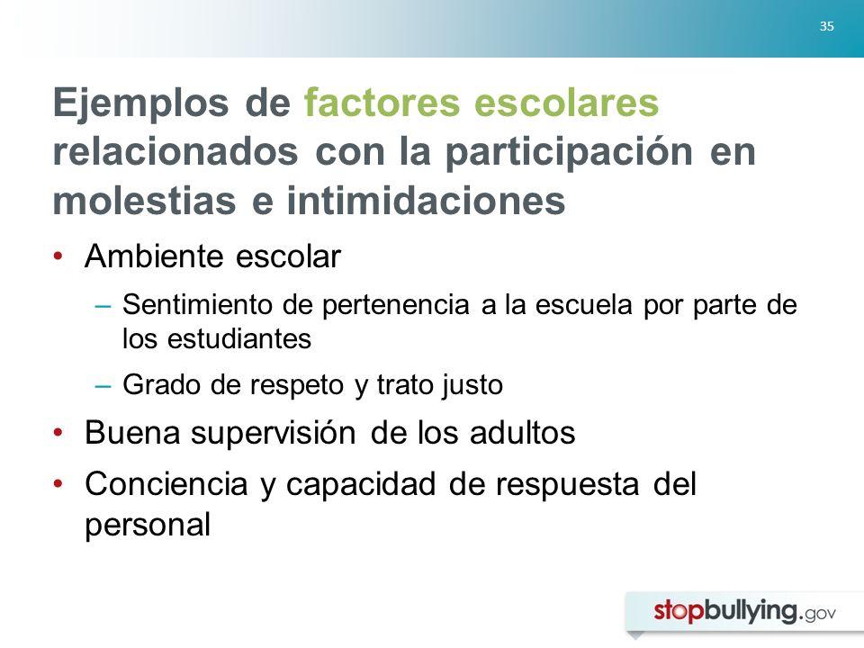 Ejemplos de factores escolares relacionados con la participación en molestias e intimidaciones