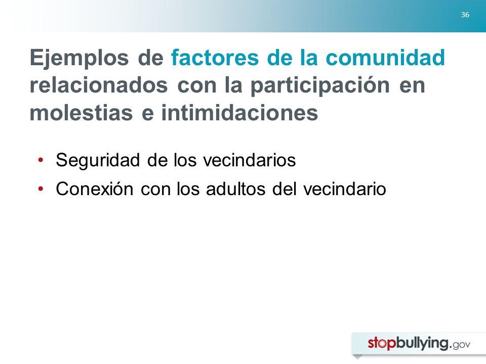 Ejemplos de factores de la comunidad relacionados con la participación en molestias e intimidaciones