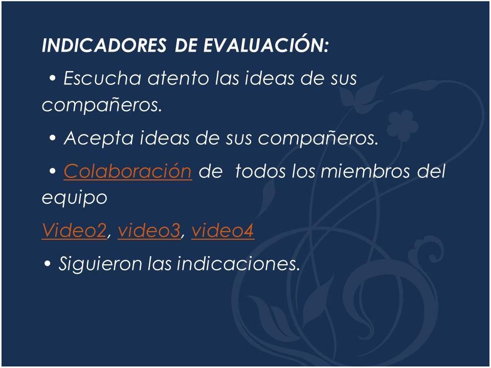 INDICADORES DE EVALUACIÓN: