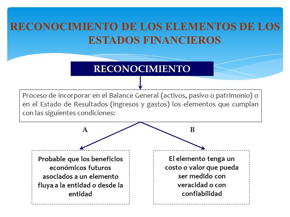 RECONOCIMIENTO DE LOS ELEMENTOS DE LOS ESTADOS FINANCIEROS