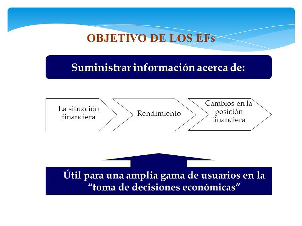 OBJETIVO DE LOS EFs Suministrar información acerca de: