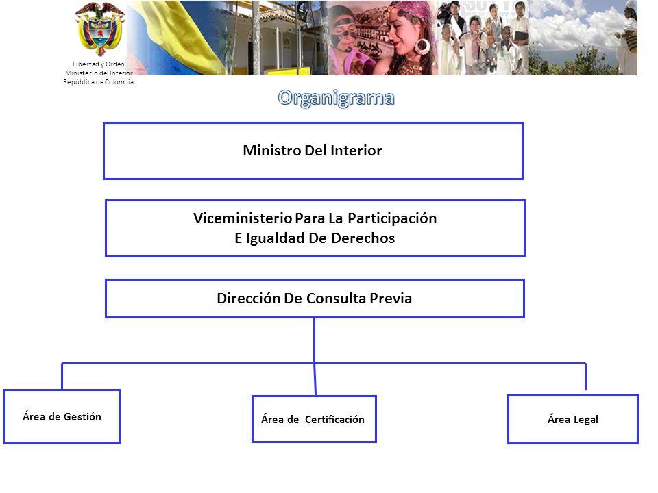 Viceministerio Para La Participación