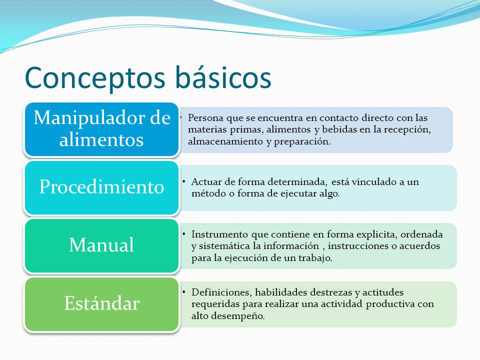 Especificaciones para el manejo higi nico de los alimentos for Manual de procedimientos de alimentos y bebidas de un hotel
