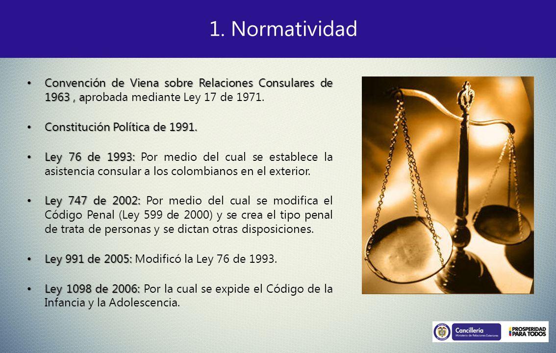 1. Normatividad Convención de Viena sobre Relaciones Consulares de 1963 , aprobada mediante Ley 17 de 1971.