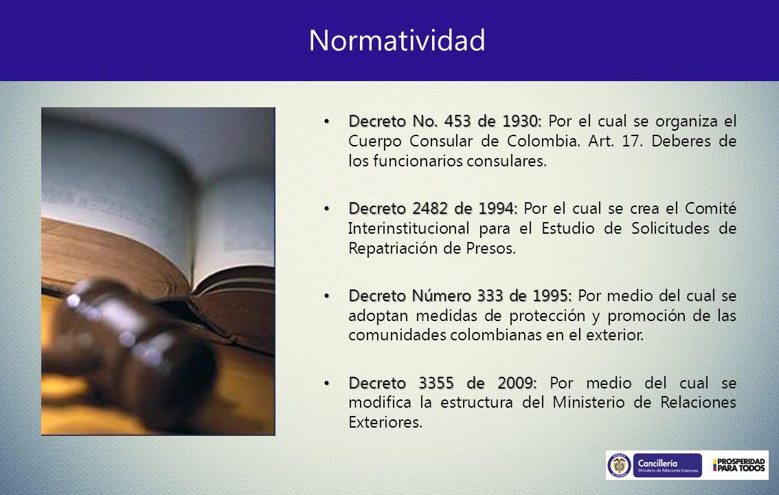 Normatividad Decreto No. 453 de 1930: Por el cual se organiza el Cuerpo Consular de Colombia. Art. 17. Deberes de los funcionarios consulares.