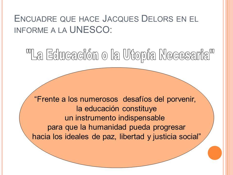 Encuadre que hace Jacques Delors en el informe a la UNESCO: