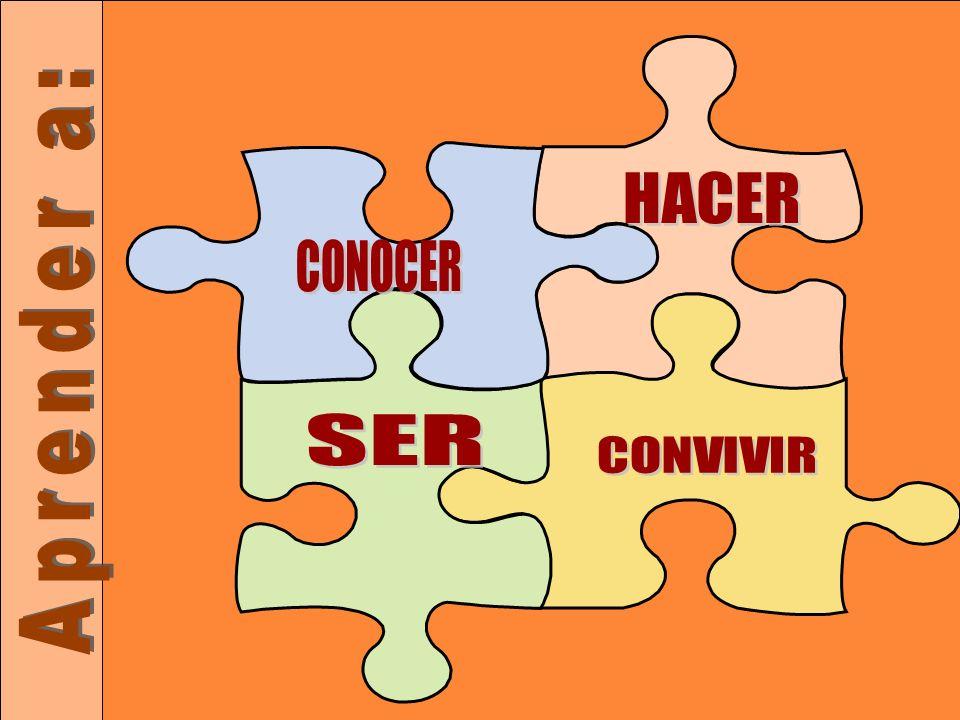 CONOCER CONVIVIR HACER SER Aprender a: