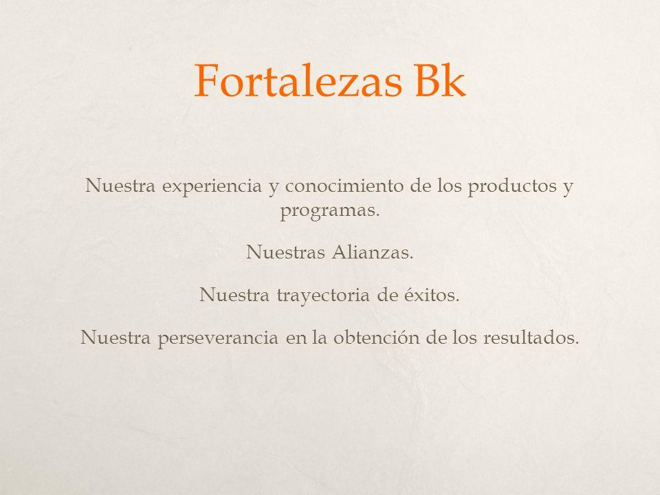 Fortalezas Bk