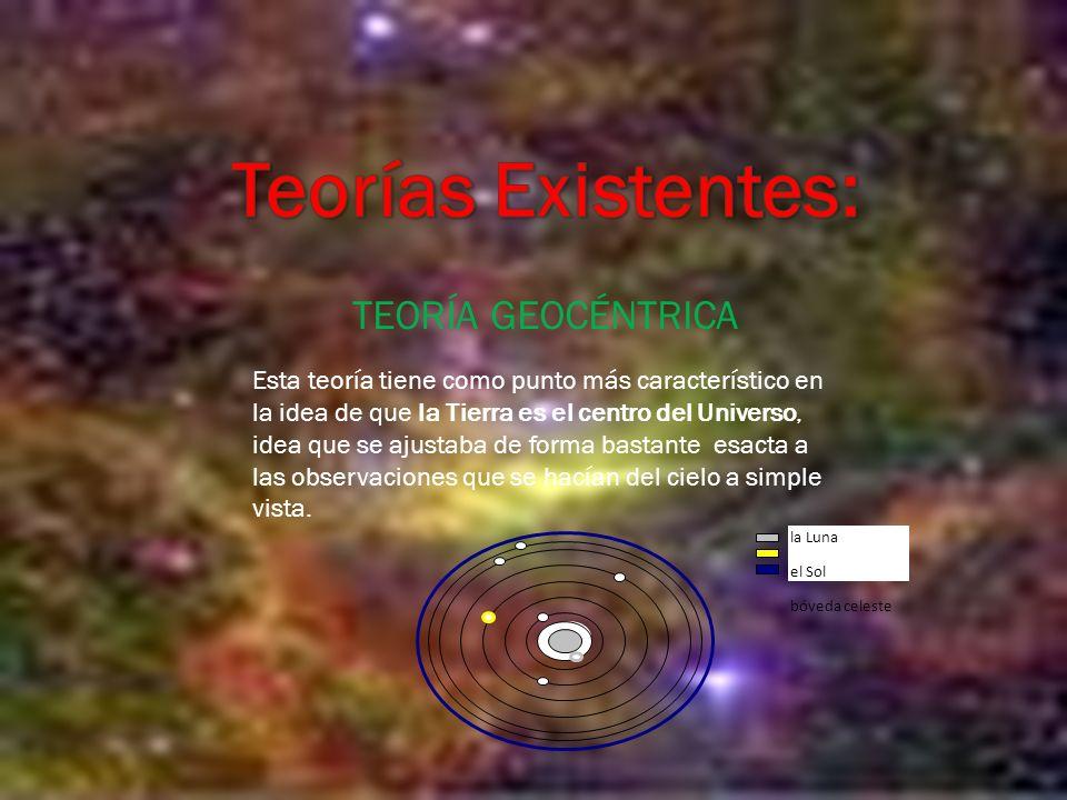 Teorías Existentes: TEORÍA GEOCÉNTRICA