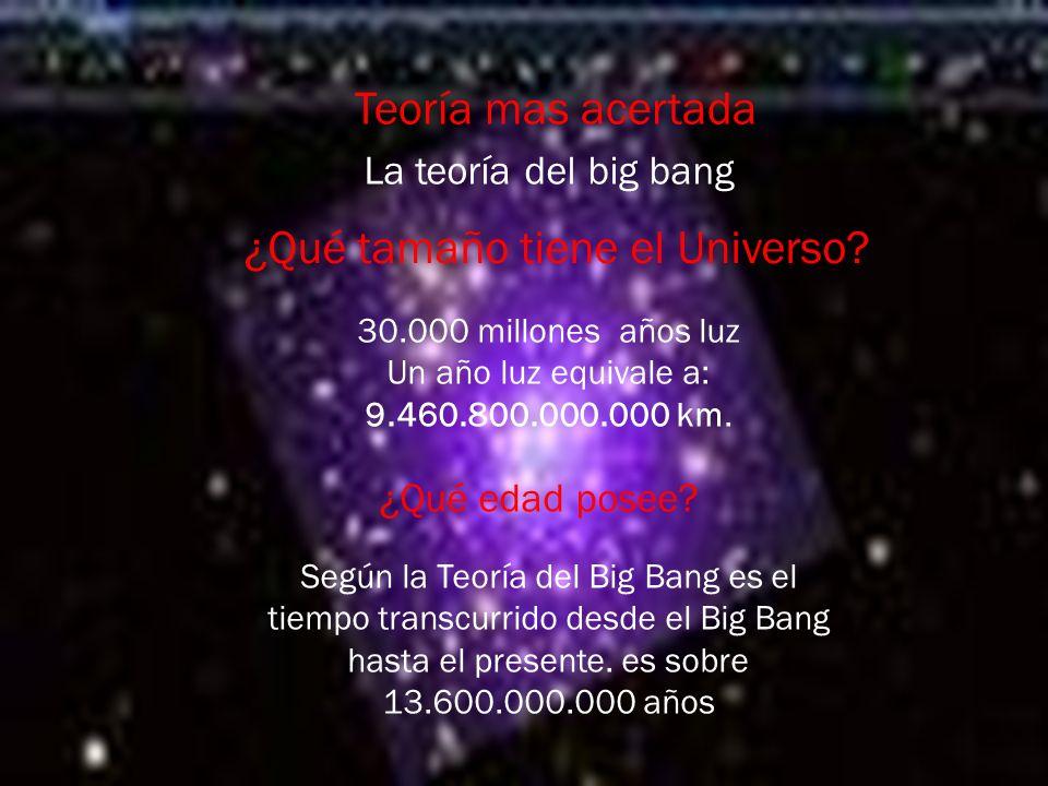¿Qué tamaño tiene el Universo