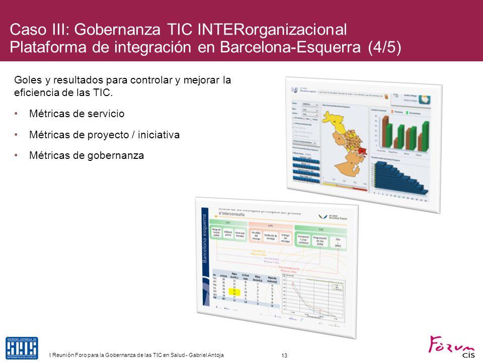 Caso III: Gobernanza TIC INTERorganizacional Plataforma de integración en Barcelona-Esquerra (4/5)
