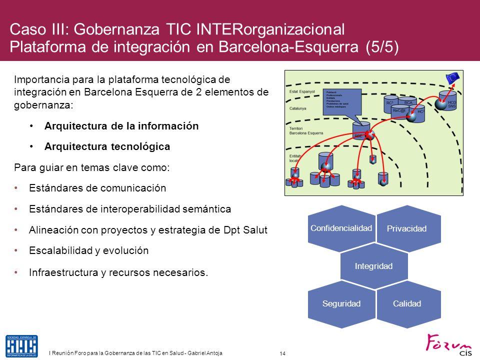 Caso III: Gobernanza TIC INTERorganizacional Plataforma de integración en Barcelona-Esquerra (5/5)