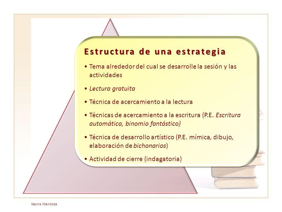 Estructura de una estrategia