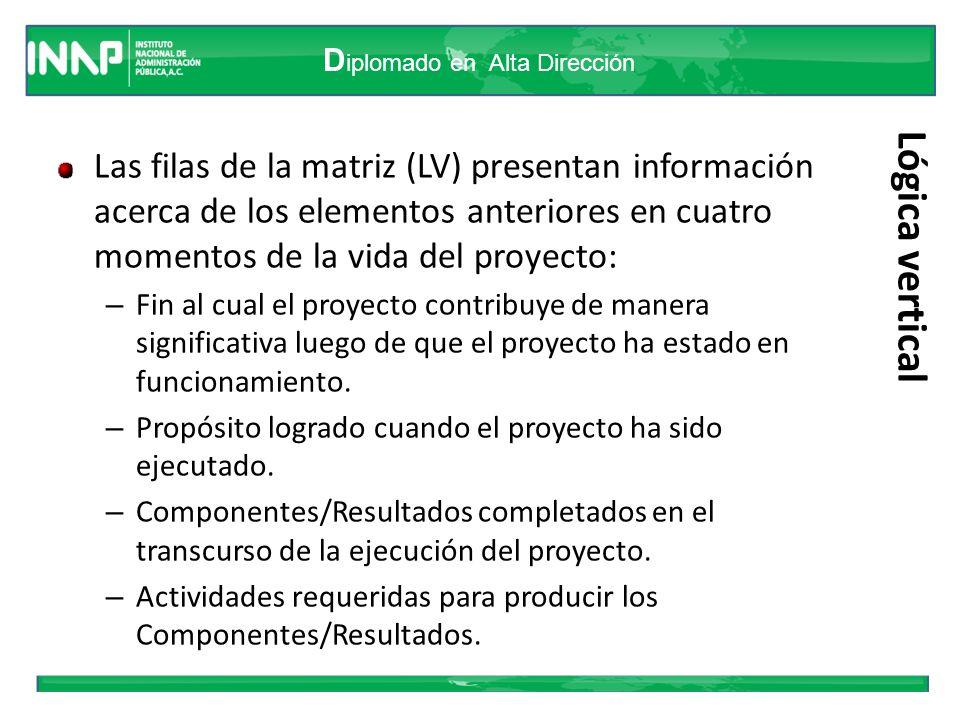 Las filas de la matriz (LV) presentan información acerca de los elementos anteriores en cuatro momentos de la vida del proyecto: