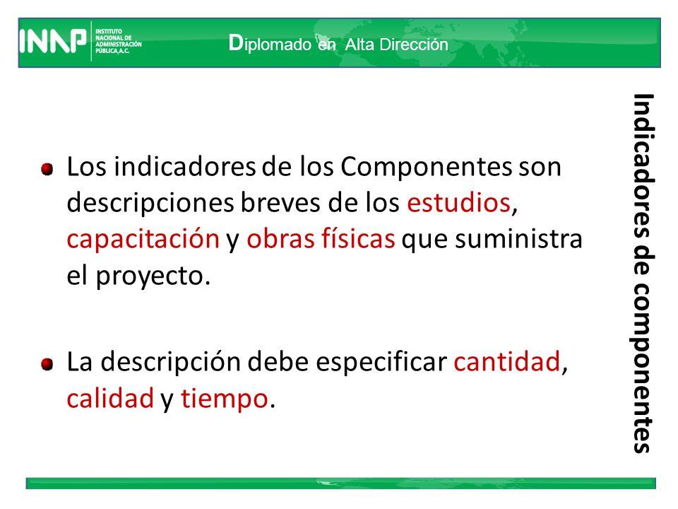 Indicadores de componentes