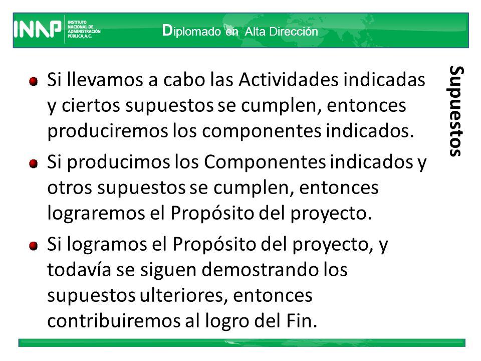 Si llevamos a cabo las Actividades indicadas y ciertos supuestos se cumplen, entonces produciremos los componentes indicados.
