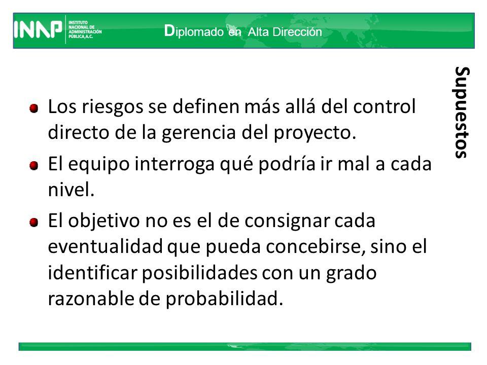 Los riesgos se definen más allá del control directo de la gerencia del proyecto.