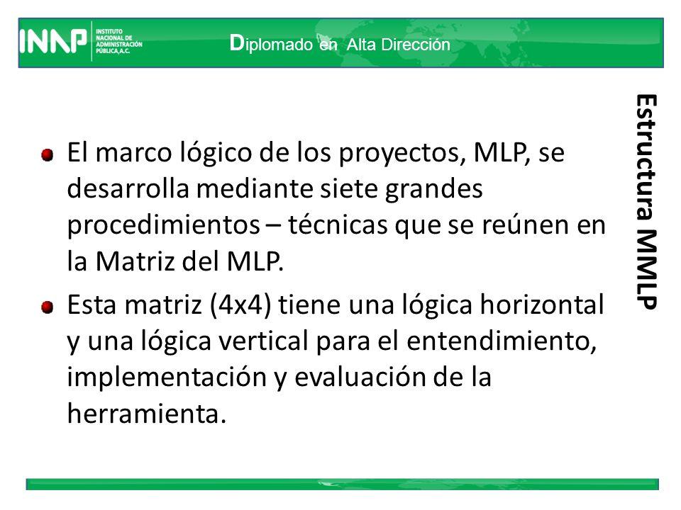 El marco lógico de los proyectos, MLP, se desarrolla mediante siete grandes procedimientos – técnicas que se reúnen en la Matriz del MLP.