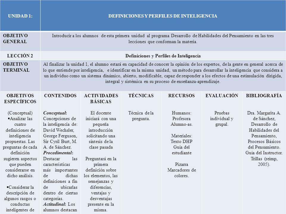 DEFINICIONES Y PERFILES DE INTELIGENCIA