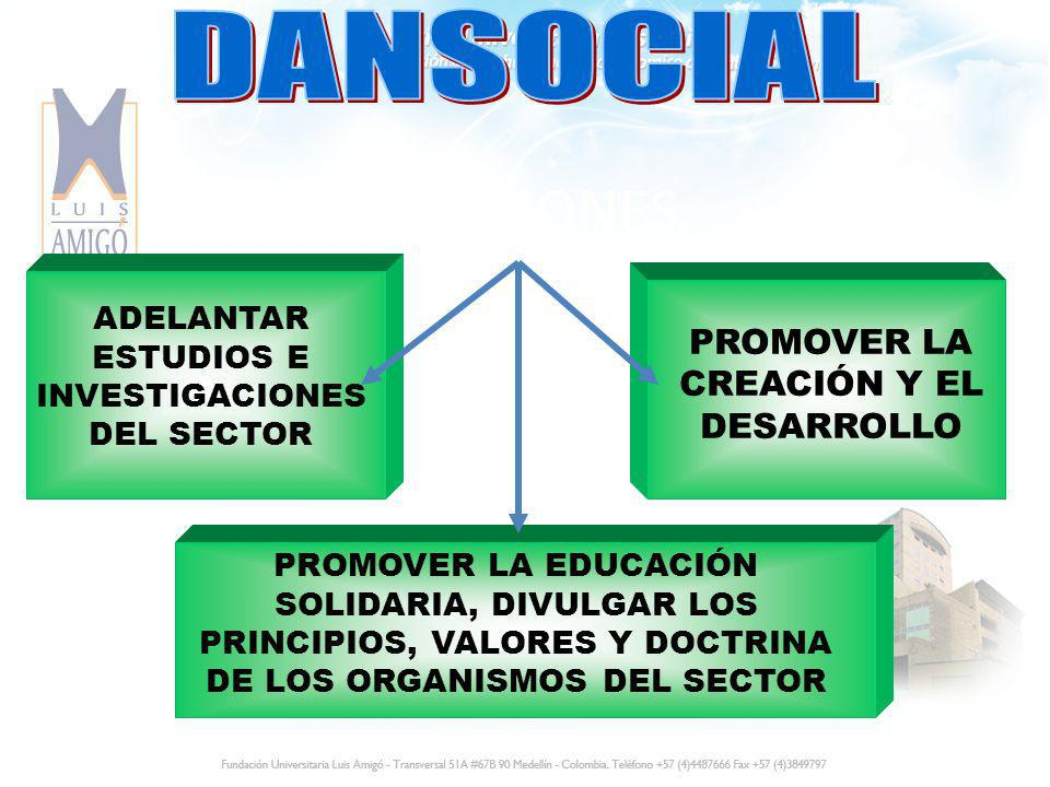 DANSOCIAL FUNCIONES PROMOVER LA CREACIÓN Y EL DESARROLLO