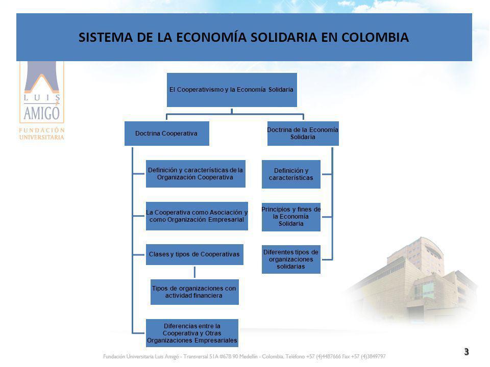 SISTEMA DE LA ECONOMÍA SOLIDARIA EN COLOMBIA