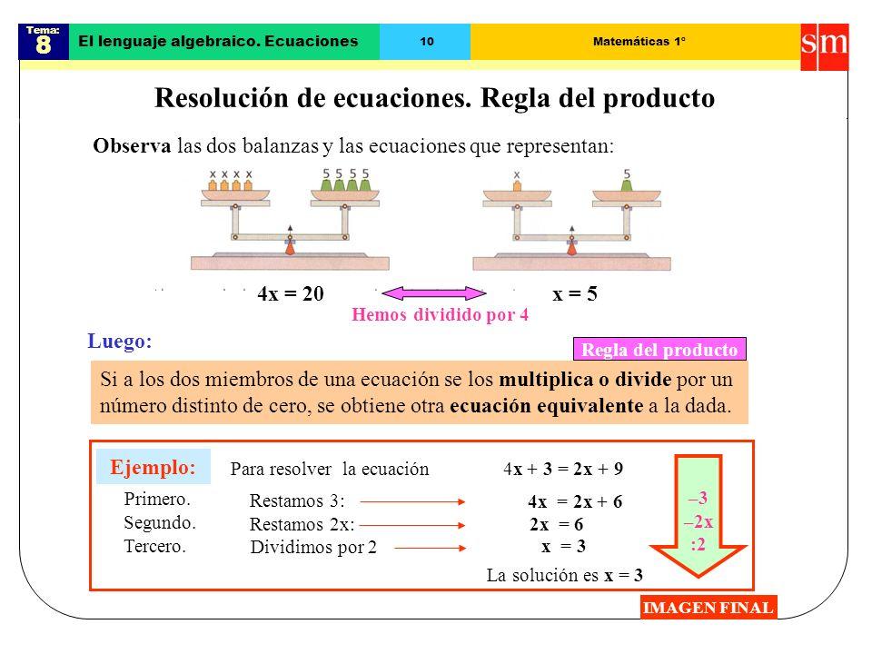 Resolución de ecuaciones. Regla del producto