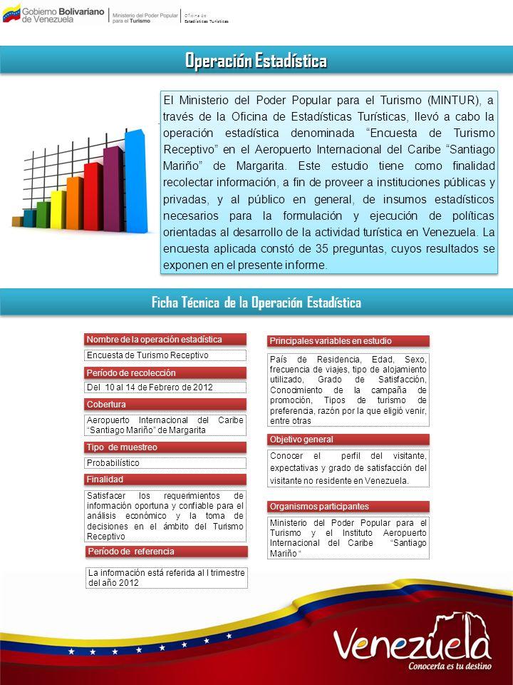 Operación Estadística Ficha Técnica de la Operación Estadística