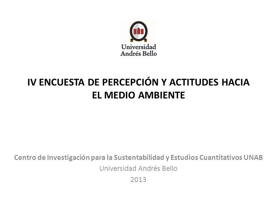 IV ENCUESTA DE PERCEPCIÓN Y ACTITUDES HACIA EL MEDIO AMBIENTE