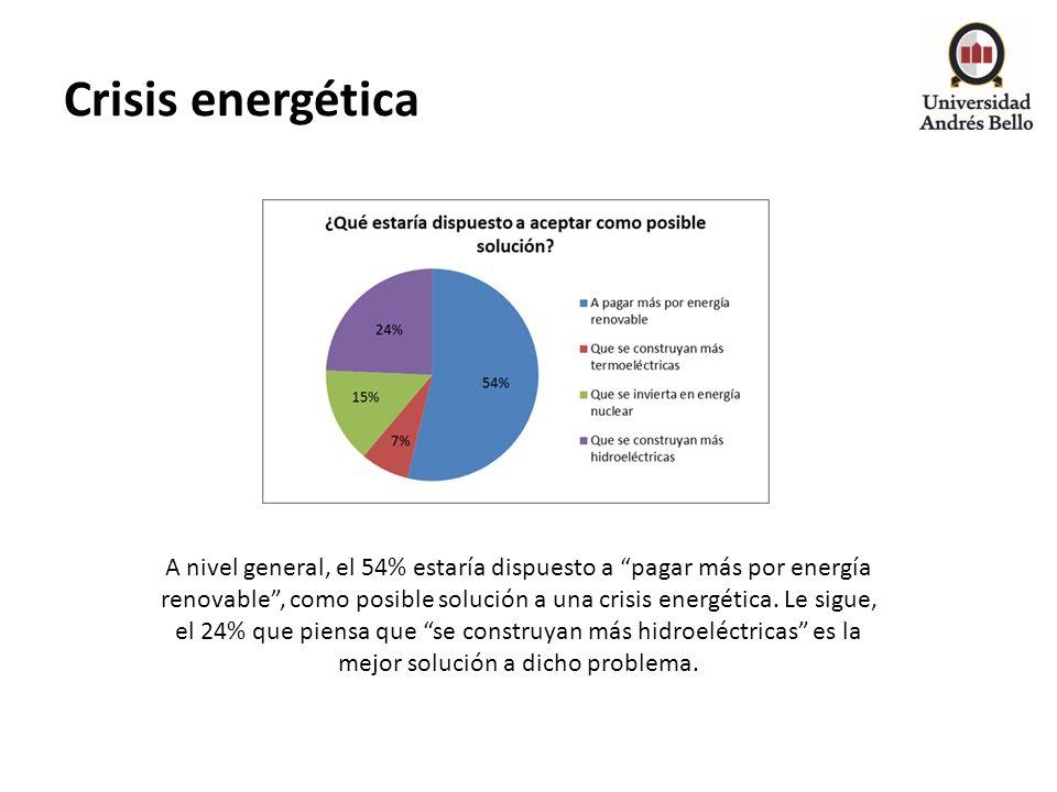 Crisis energética