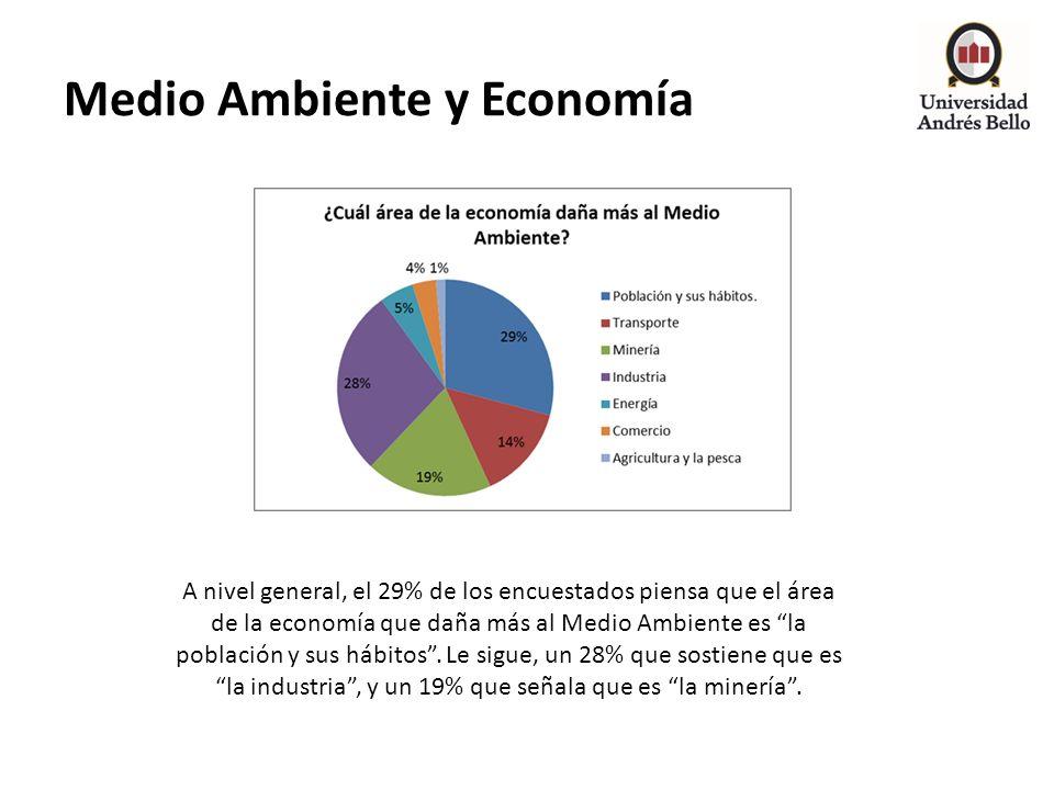Medio Ambiente y Economía