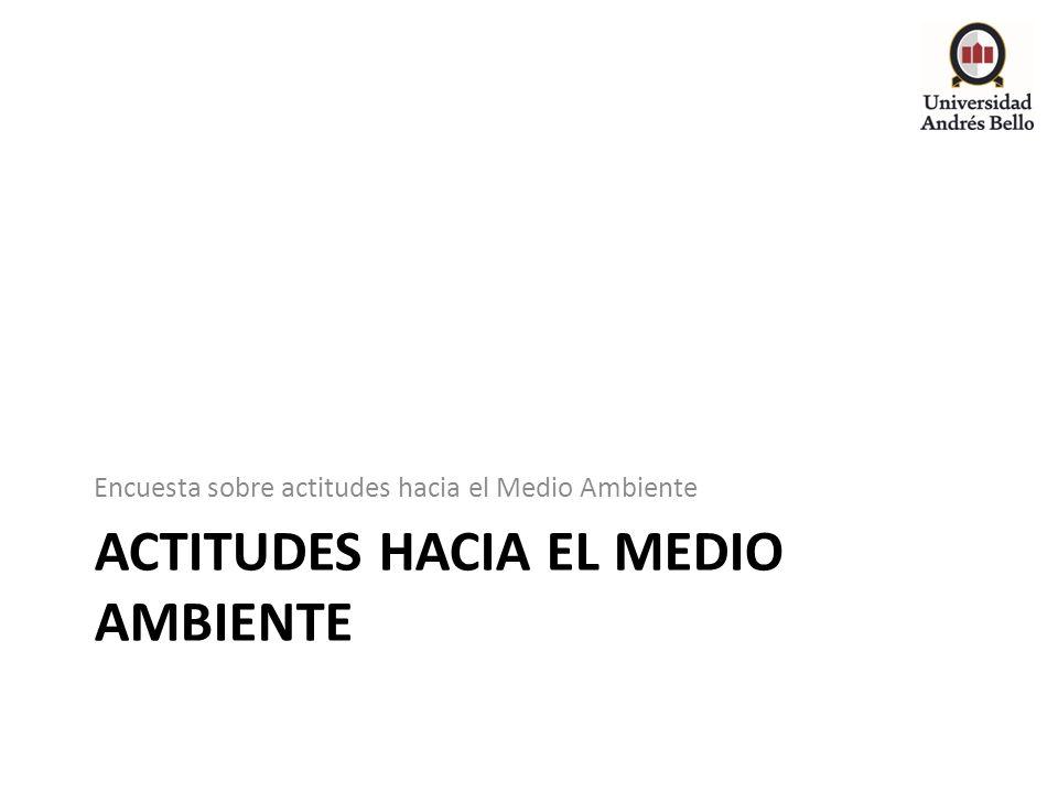 ACTITUDES HACIA EL MEDIO AMBIENTE