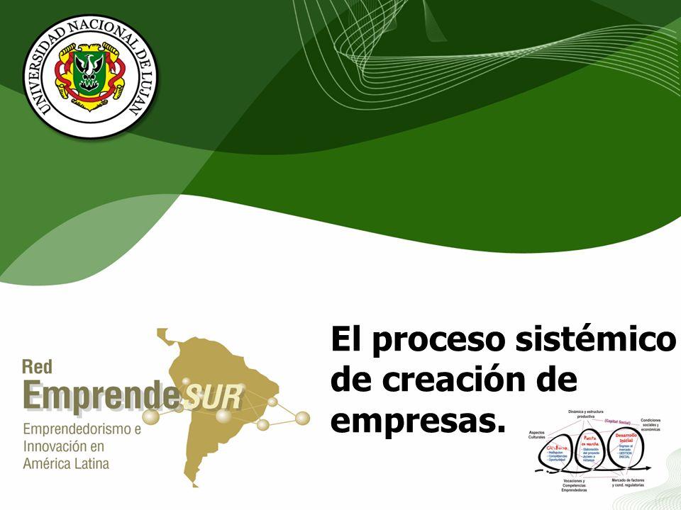 El proceso sistémico de creación de empresas.